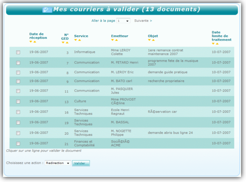 Envoyer Courrier  Ef Bf Bd La Caf Paris